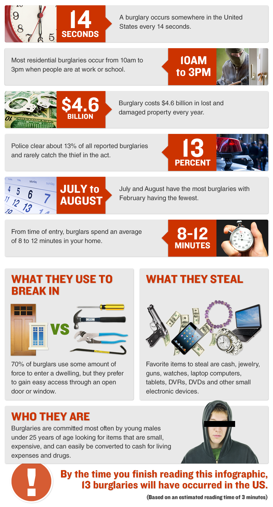 Lyndhurst NJ burglary inforgraphic